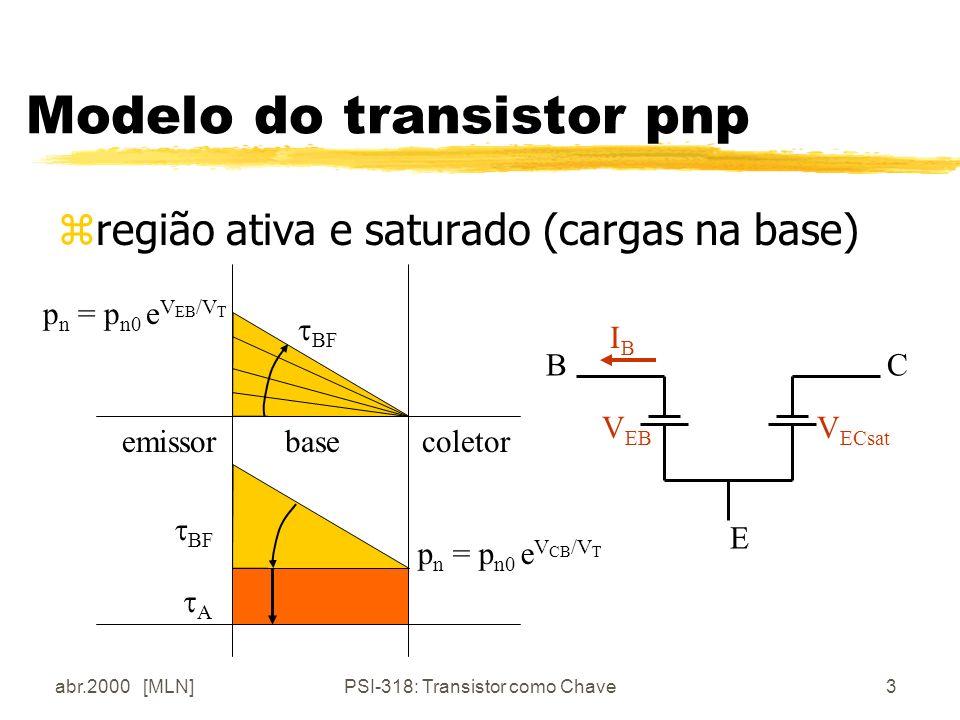 Modelo do transistor pnp