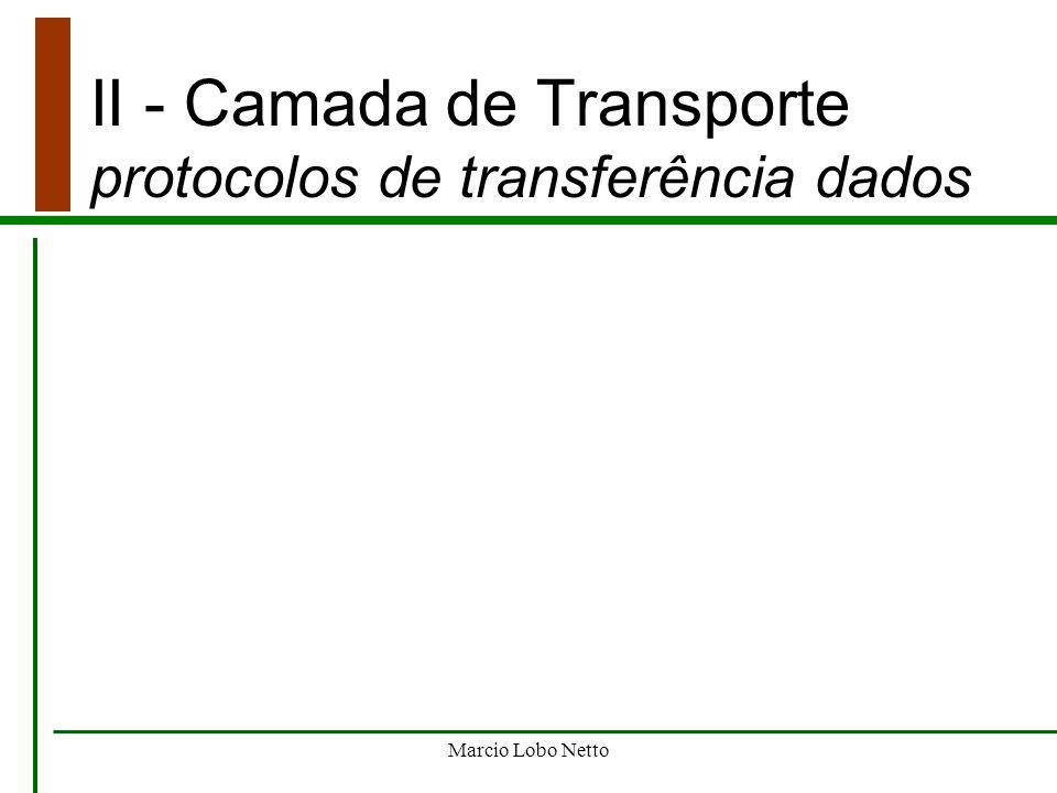 II - Camada de Transporte protocolos de transferência dados