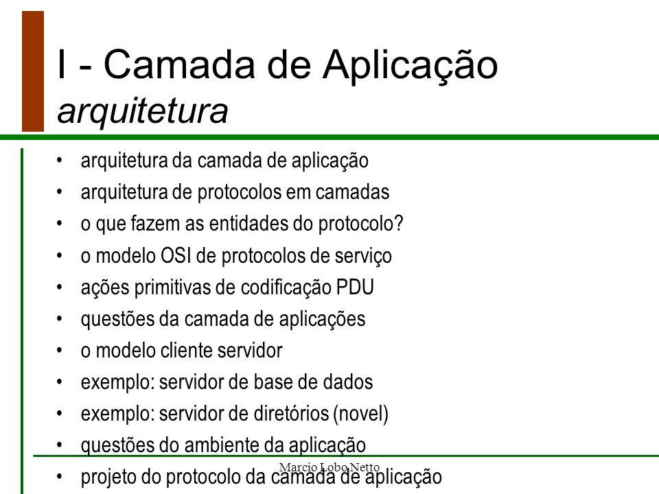 I - Camada de Aplicação arquitetura