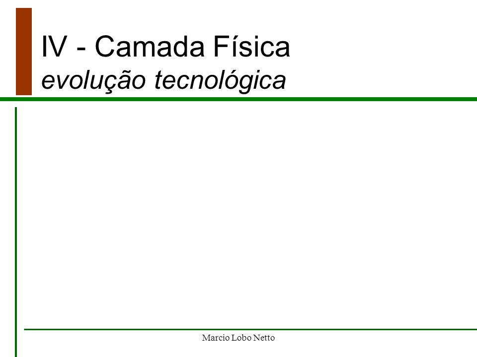 IV - Camada Física evolução tecnológica