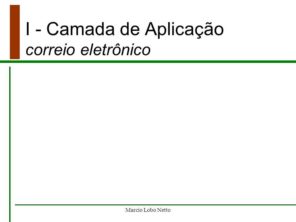 I - Camada de Aplicação correio eletrônico