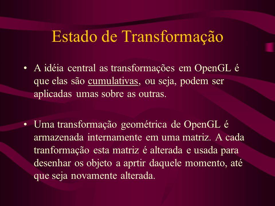 Estado de Transformação