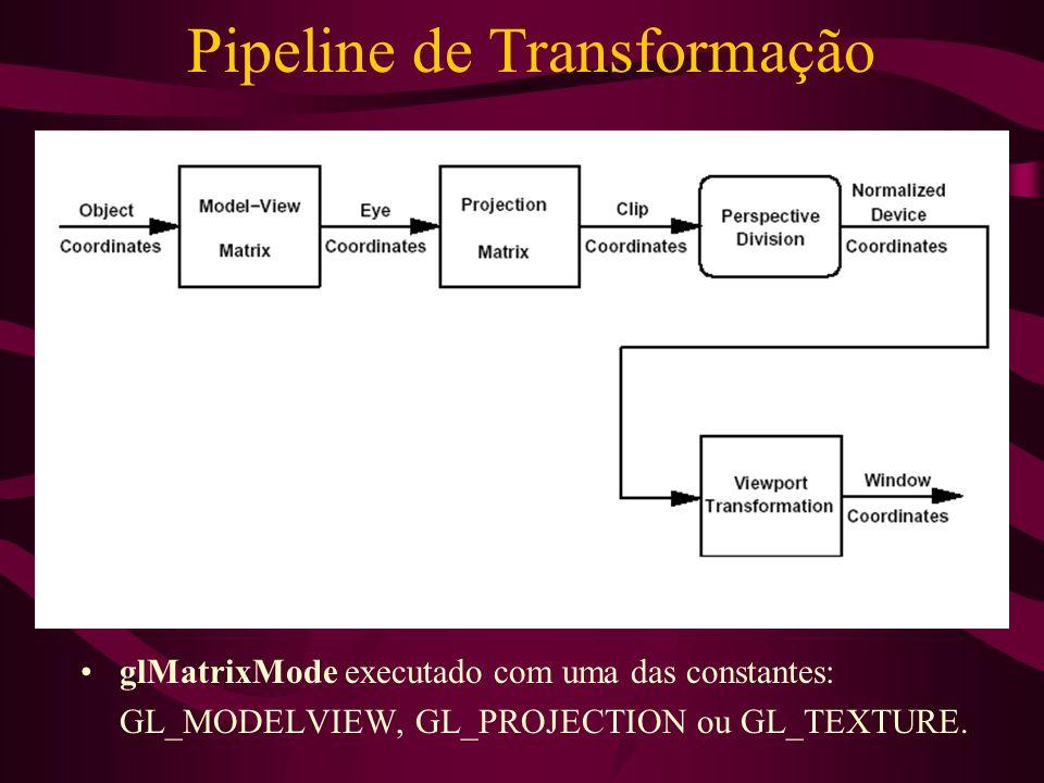 Pipeline de Transformação