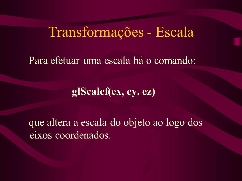 Transformações - Escala