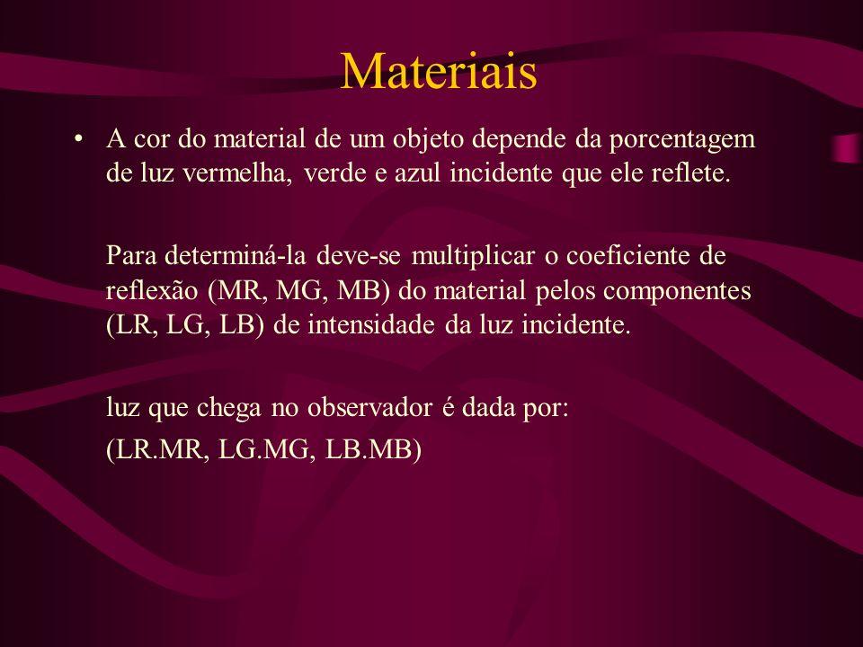 Materiais A cor do material de um objeto depende da porcentagem de luz vermelha, verde e azul incidente que ele reflete.
