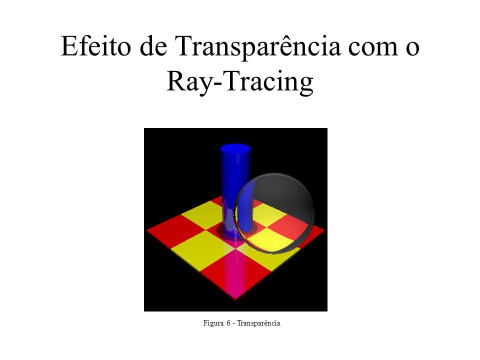Efeito de Transparência com o Ray-Tracing