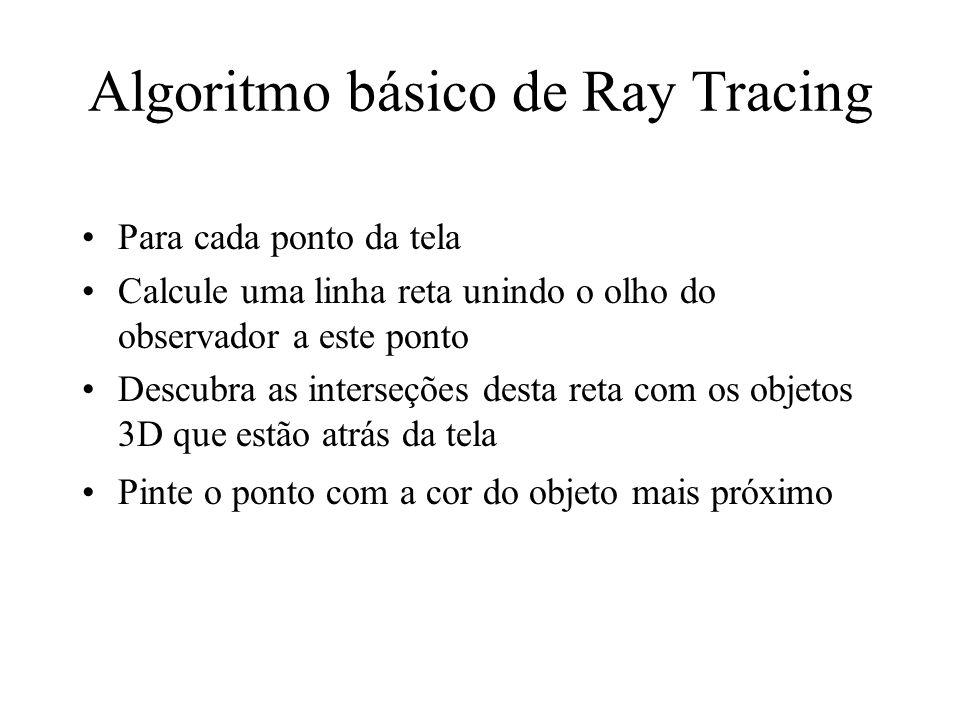 Algoritmo básico de Ray Tracing
