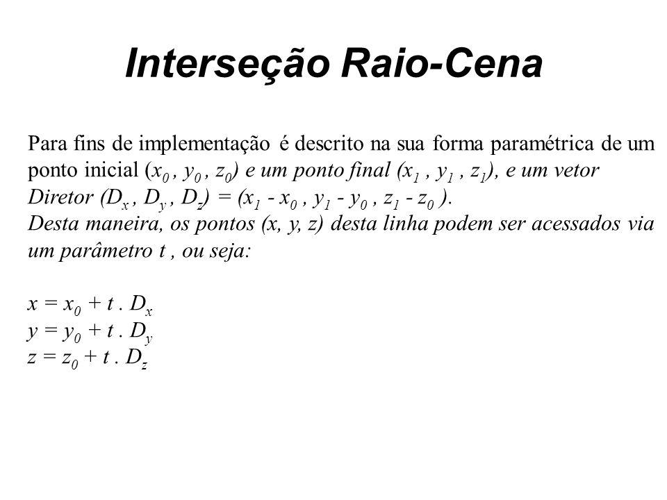 Interseção Raio-Cena Para fins de implementação é descrito na sua forma paramétrica de um.