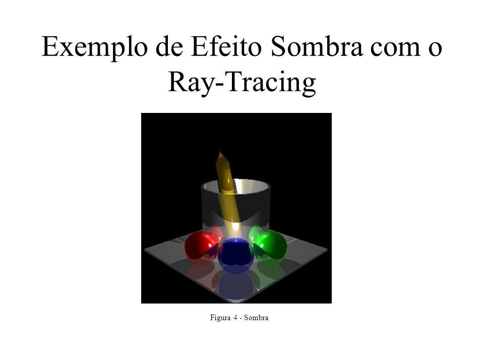 Exemplo de Efeito Sombra com o Ray-Tracing