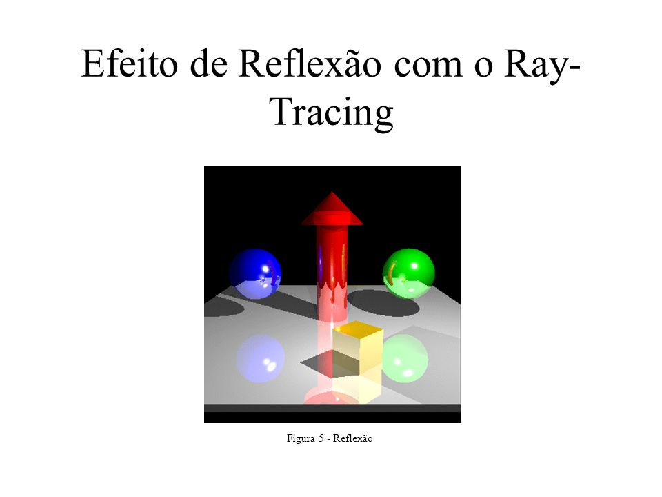 Efeito de Reflexão com o Ray-Tracing