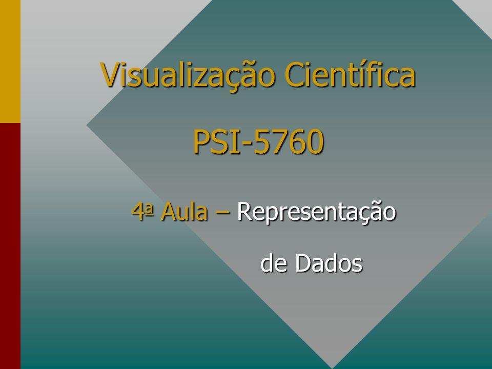 Visualização Científica PSI-5760 4a Aula – Representação de Dados
