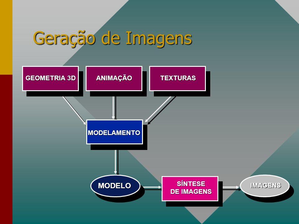 Geração de Imagens MODELO GEOMETRIA 3D ANIMAÇÃO TEXTURAS MODELAMENTO