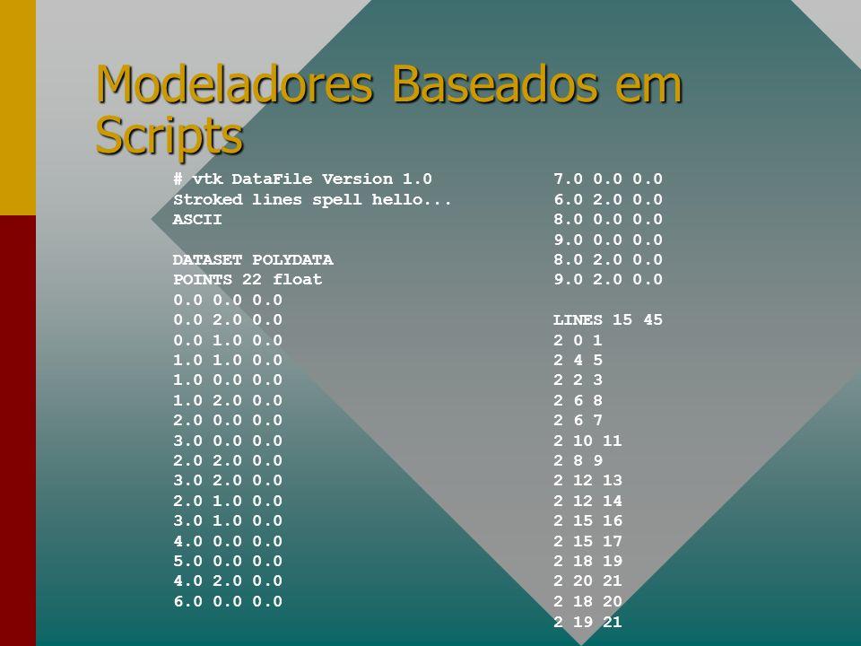Modeladores Baseados em Scripts