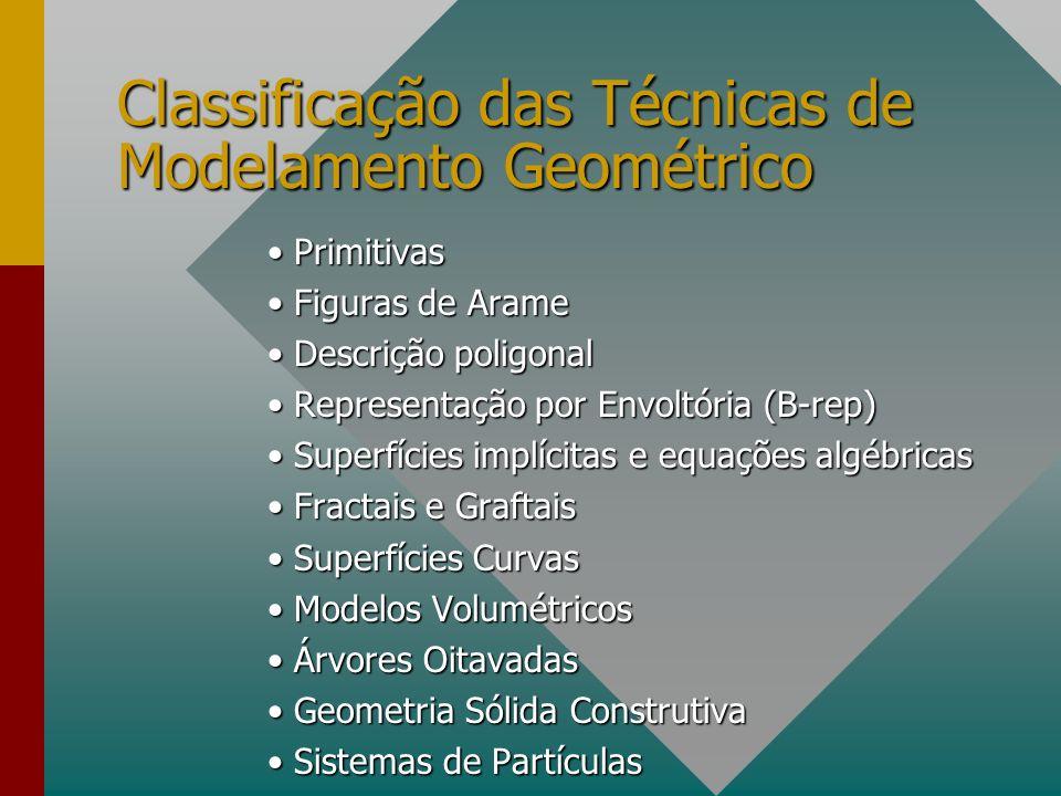Classificação das Técnicas de Modelamento Geométrico