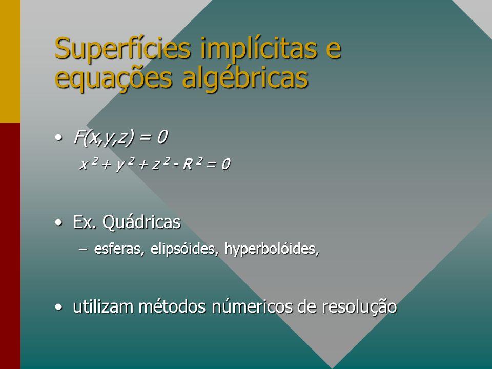 Superfícies implícitas e equações algébricas