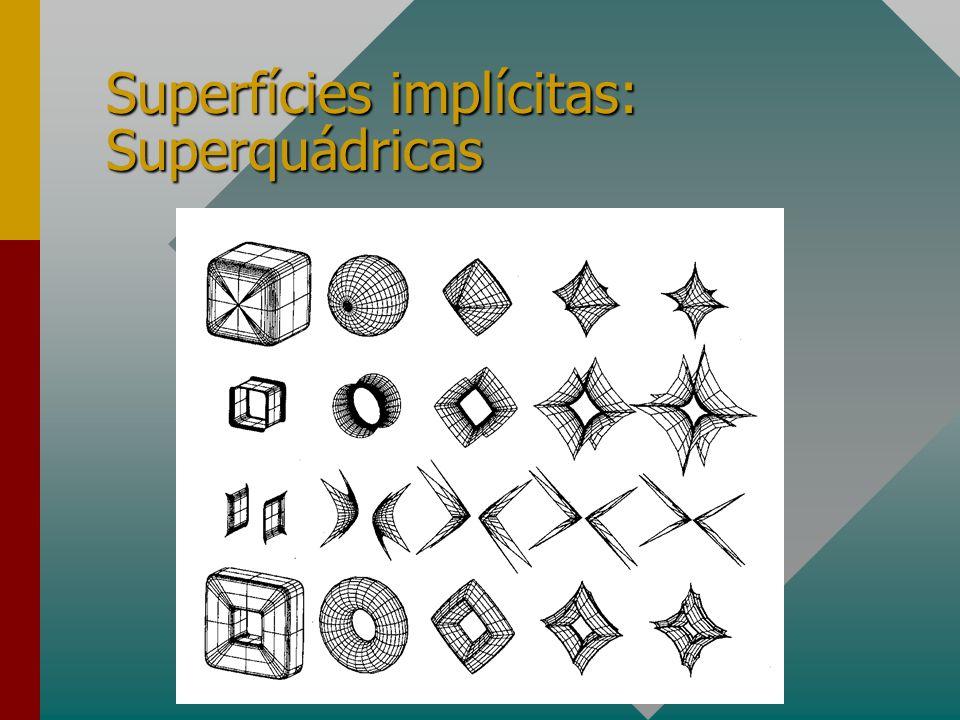 Superfícies implícitas: Superquádricas