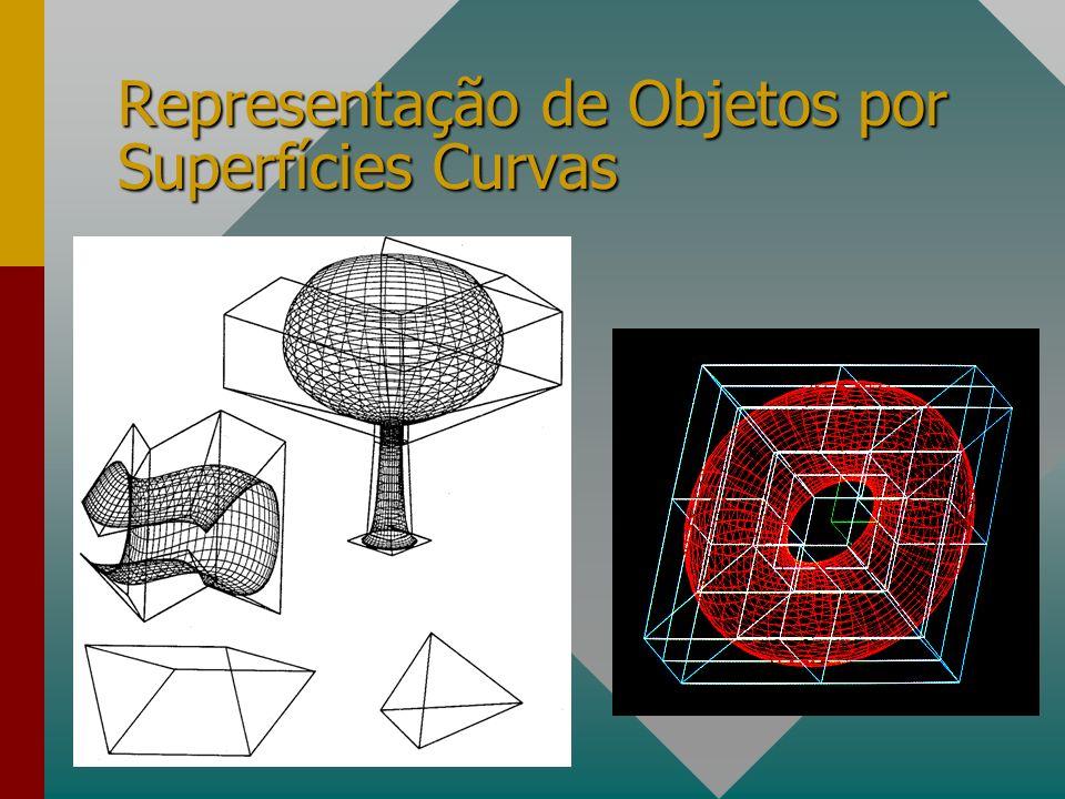 Representação de Objetos por Superfícies Curvas