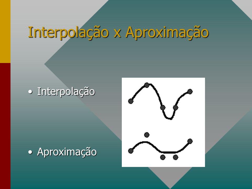 Interpolação x Aproximação