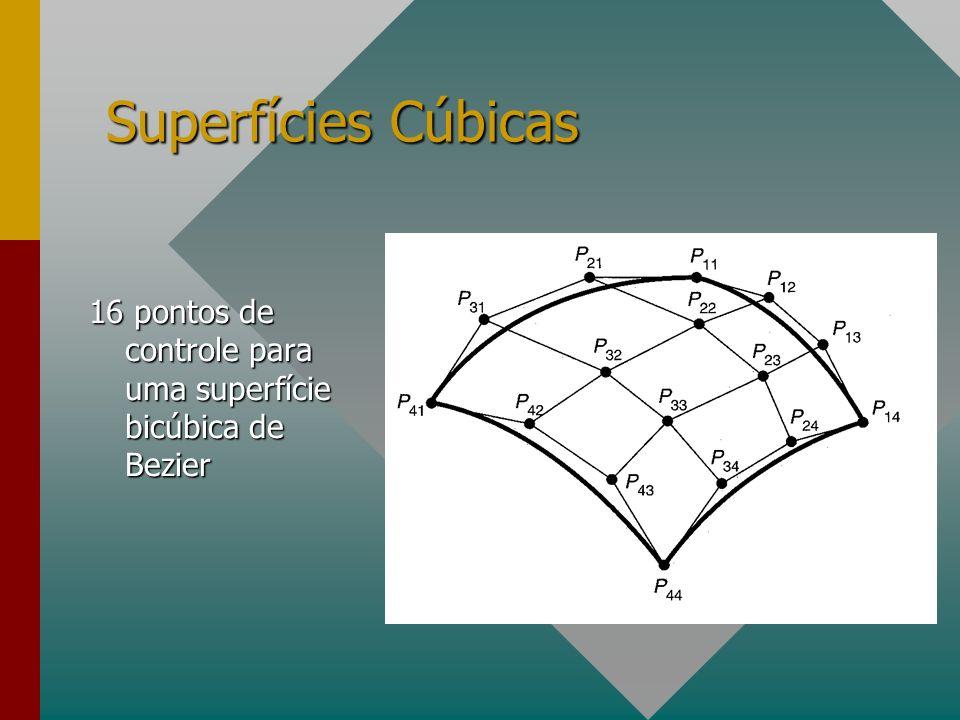 Superfícies Cúbicas 16 pontos de controle para uma superfície bicúbica de Bezier