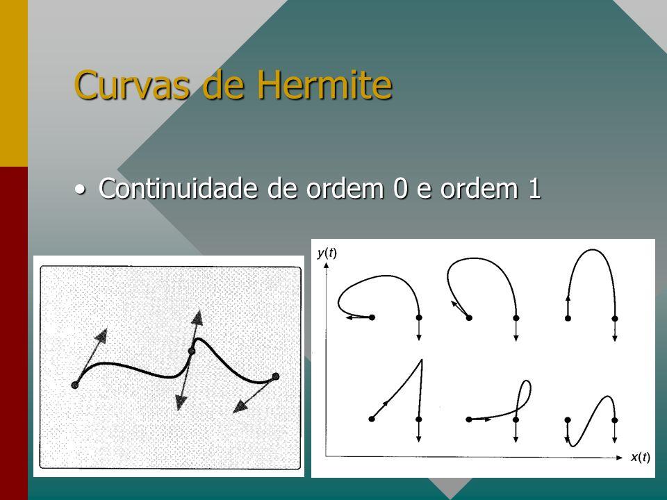 Curvas de Hermite Continuidade de ordem 0 e ordem 1