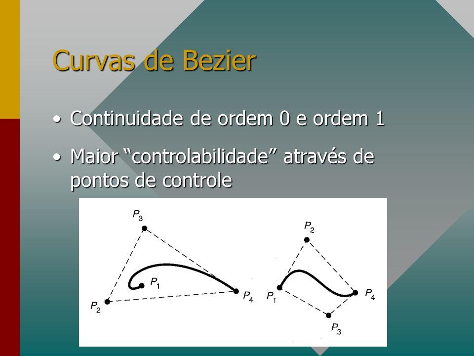 Curvas de Bezier Continuidade de ordem 0 e ordem 1