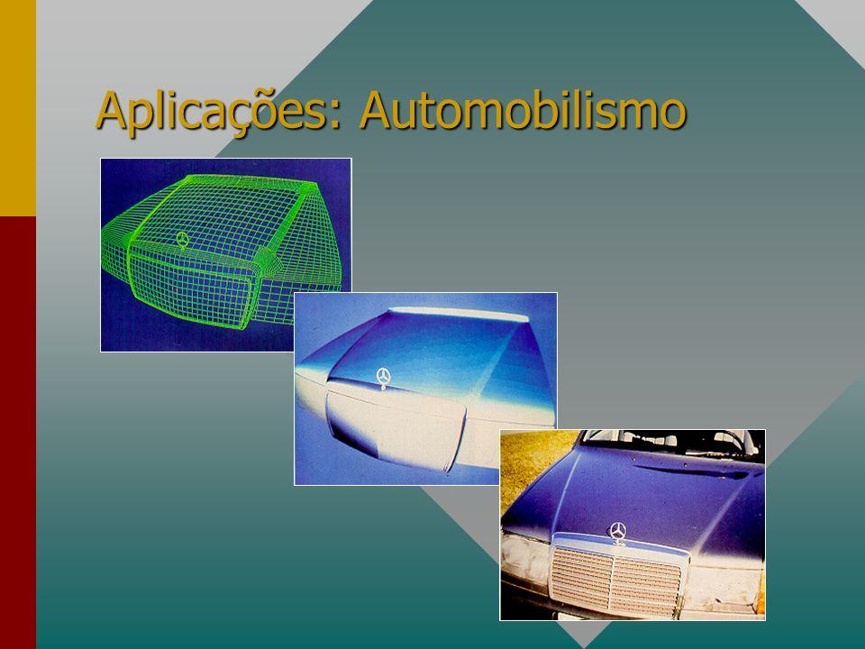 Aplicações: Automobilismo
