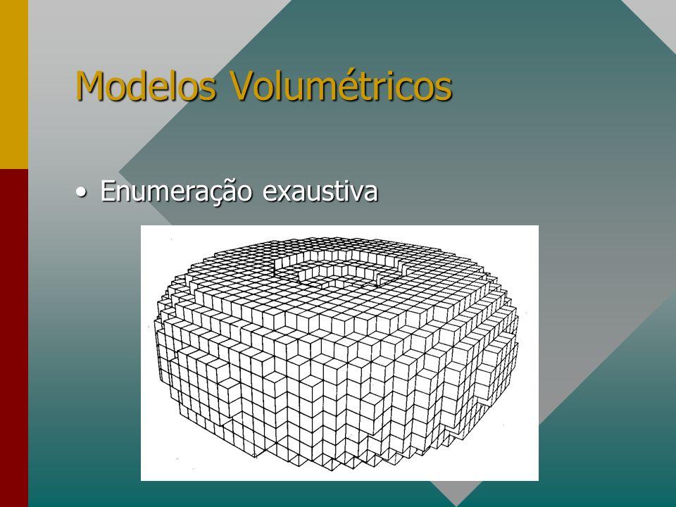 Modelos Volumétricos Enumeração exaustiva