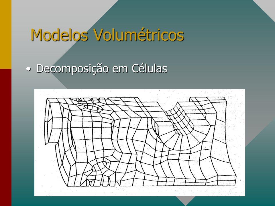 Modelos Volumétricos Decomposição em Células
