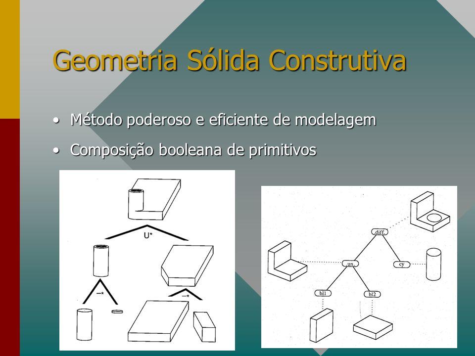 Geometria Sólida Construtiva