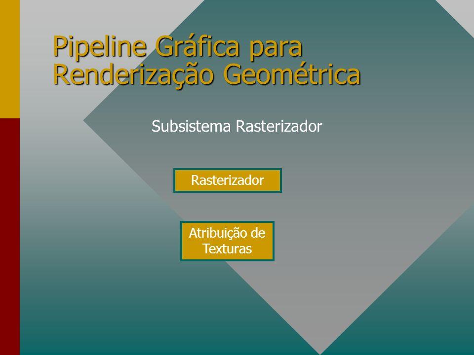 Pipeline Gráfica para Renderização Geométrica
