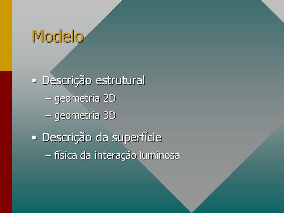 Modelo Descrição estrutural Descrição da superfície geometria 2D