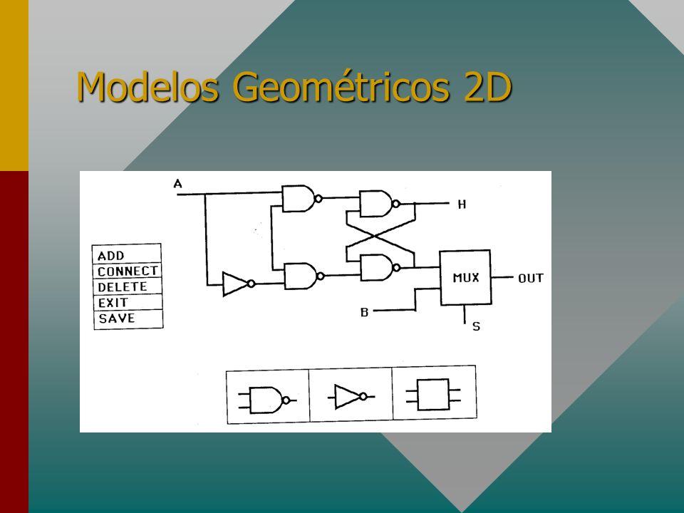 Modelos Geométricos 2D