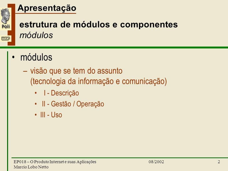 estrutura de módulos e componentes módulos