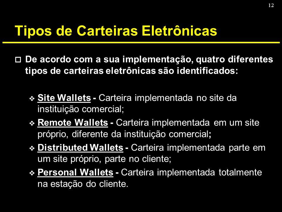 Tipos de Carteiras Eletrônicas