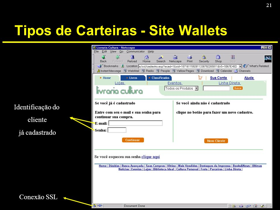 Tipos de Carteiras - Site Wallets