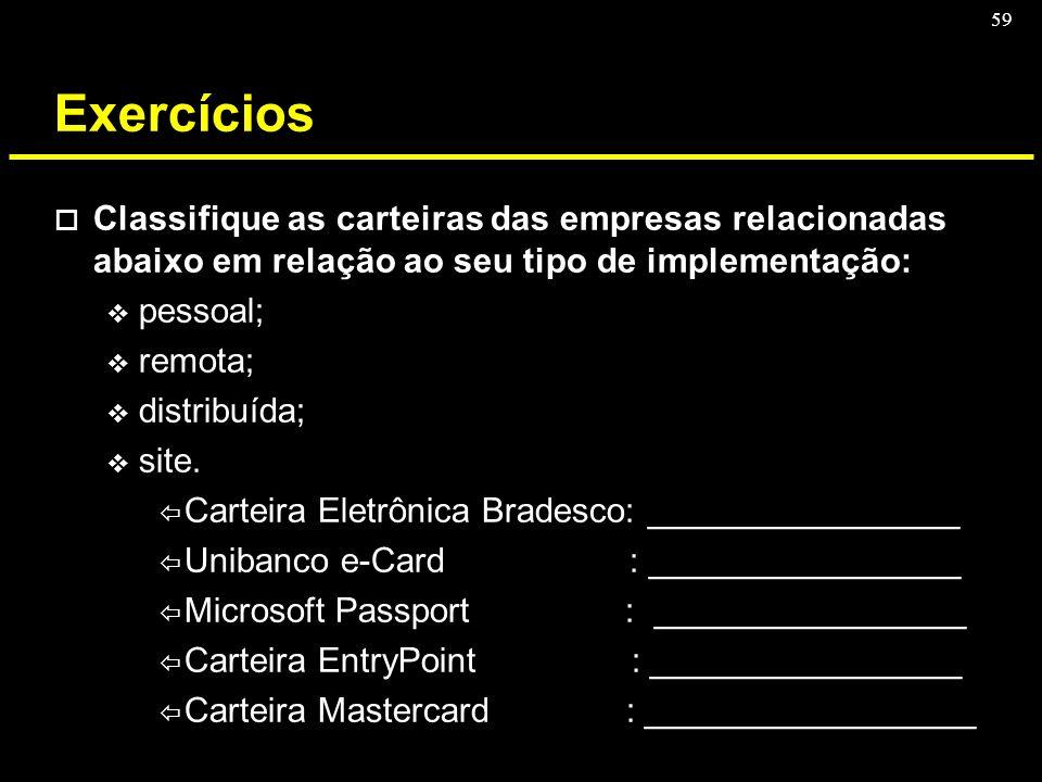 Exercícios Classifique as carteiras das empresas relacionadas abaixo em relação ao seu tipo de implementação: