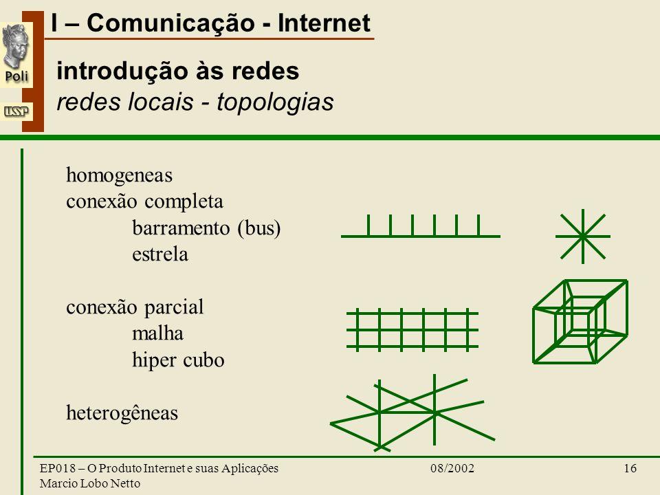 introdução às redes redes locais - topologias