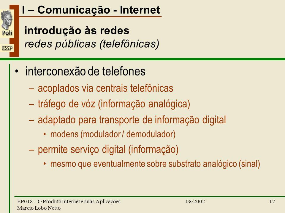 introdução às redes redes públicas (telefônicas)