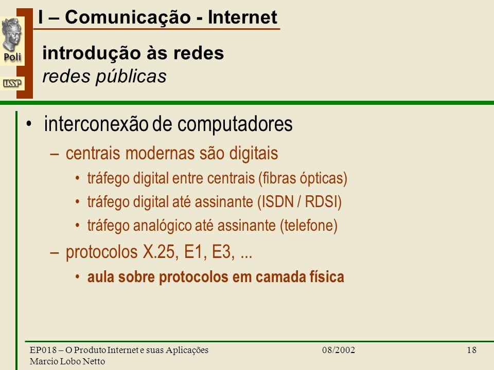introdução às redes redes públicas