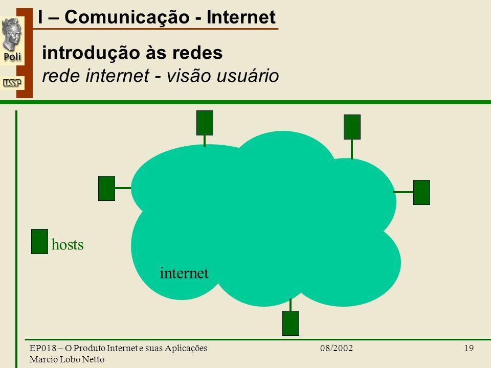 introdução às redes rede internet - visão usuário