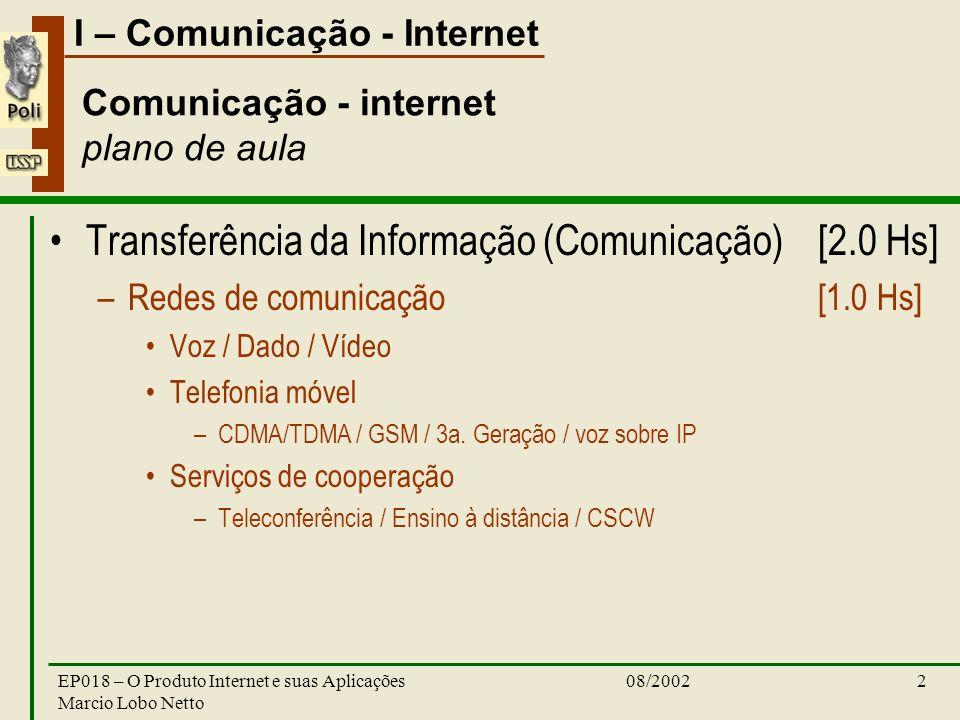 Comunicação - internet plano de aula