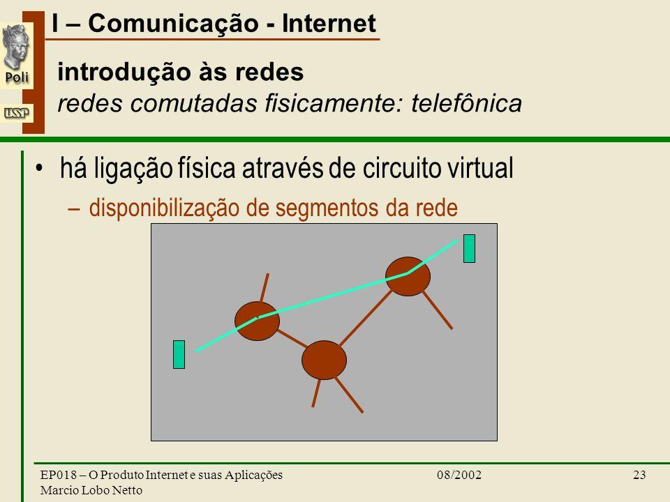 introdução às redes redes comutadas fisicamente: telefônica