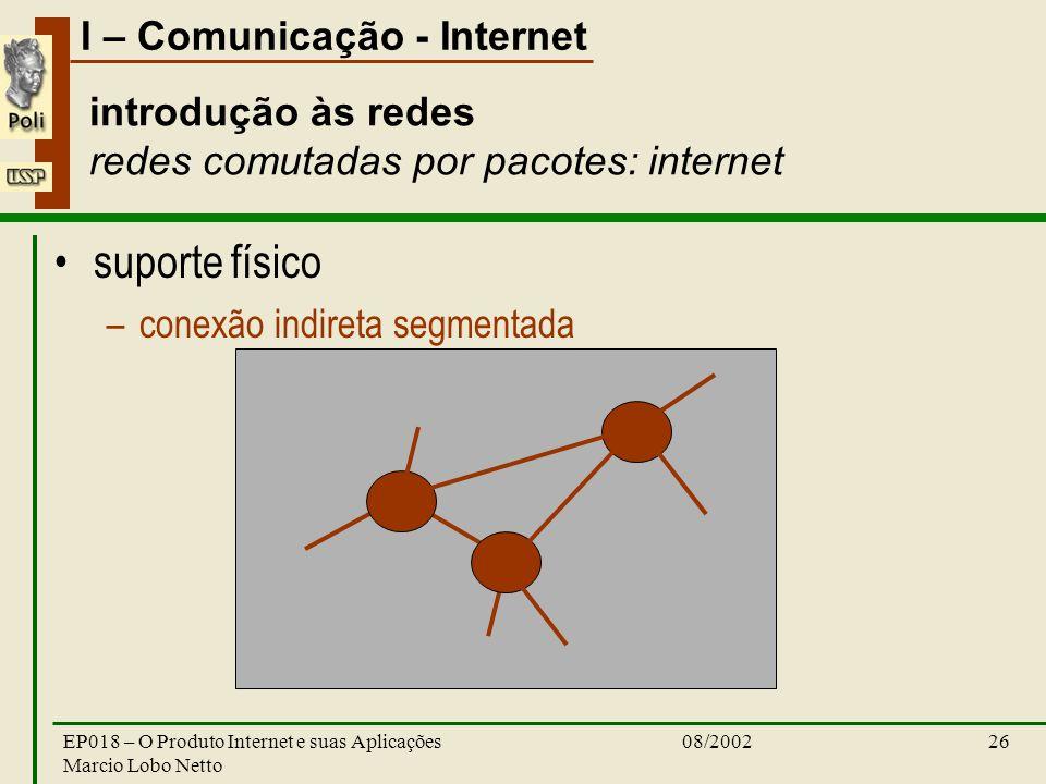 introdução às redes redes comutadas por pacotes: internet