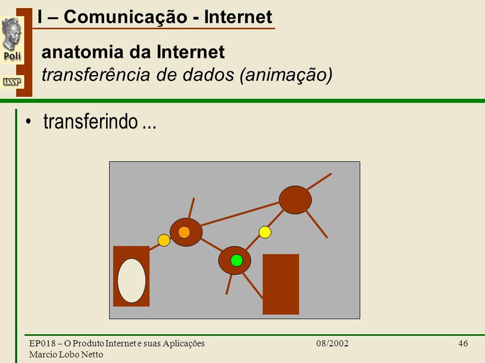 anatomia da Internet transferência de dados (animação)
