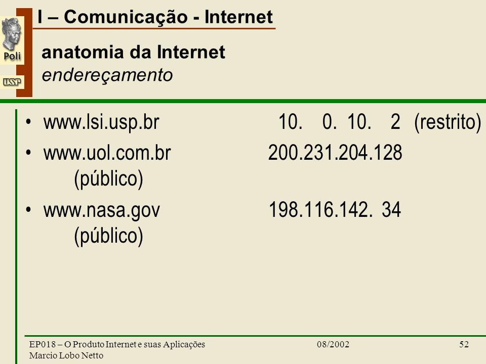 anatomia da Internet endereçamento