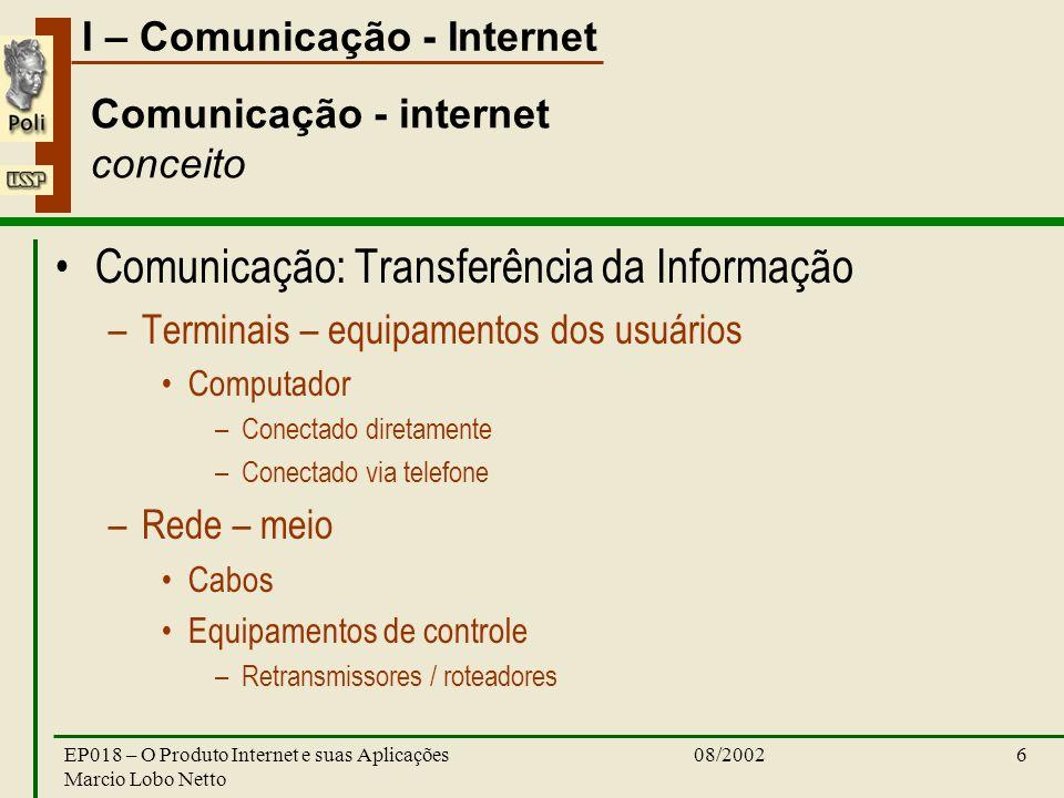 Comunicação - internet conceito