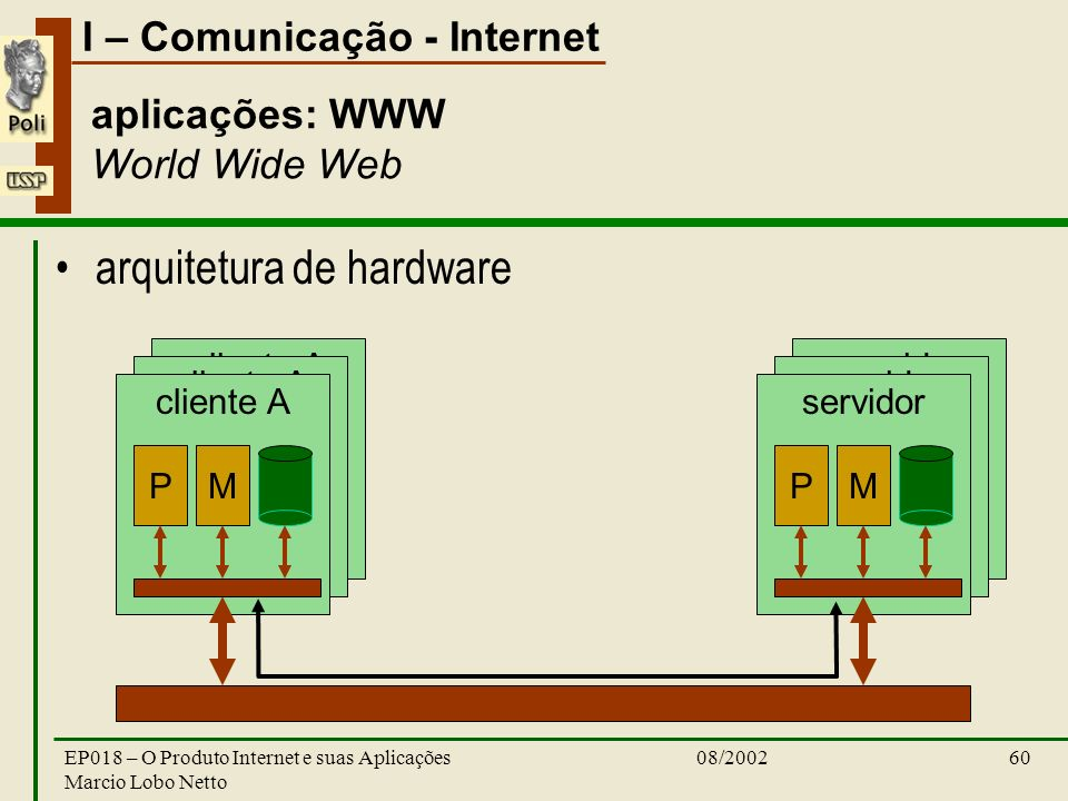 aplicações: WWW World Wide Web
