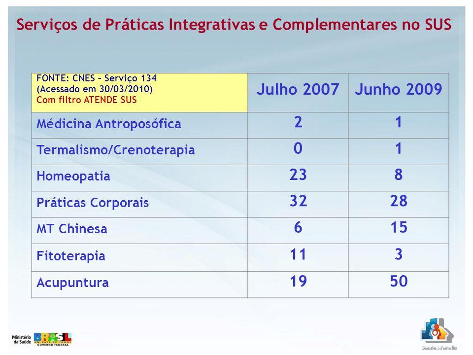 Serviços de Práticas Integrativas e Complementares no SUS Julho 2007