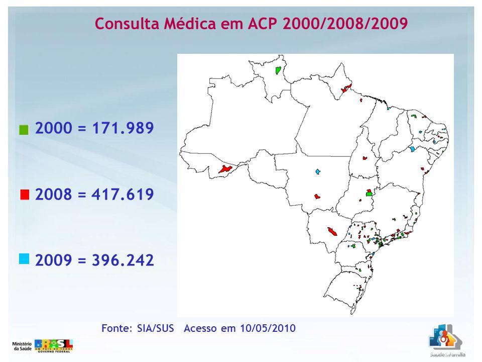 Consulta Médica em ACP 2000/2008/2009