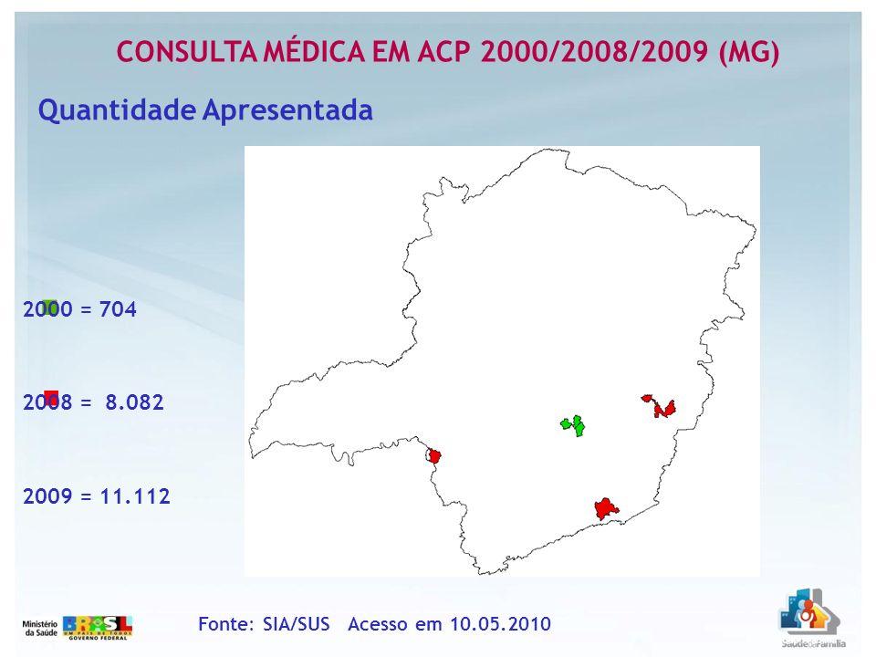 CONSULTA MÉDICA EM ACP 2000/2008/2009 (MG)